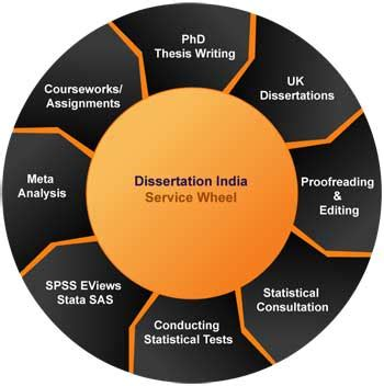 PhD thesis on special education students